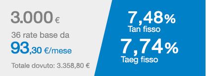 Prestiti e finanziamenti online per viaggi e vacanze for Finanziamenti online