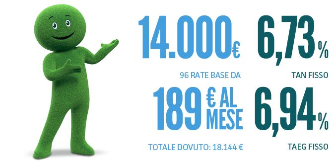 Medico Superare ferro  Prestiti Personali e Finanziamenti Online fino a 60.000€ | Findomestic
